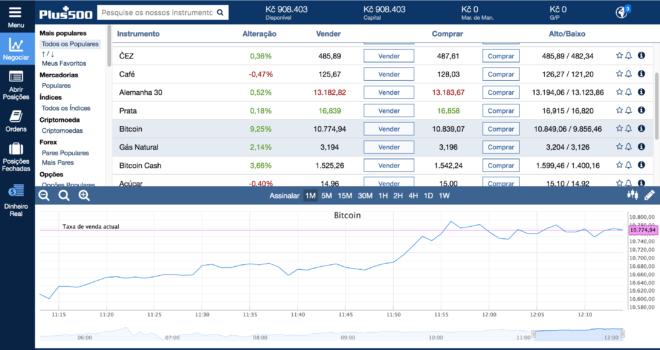Interface online da conta demo da Plus500