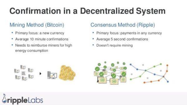 ripple-bitcoin