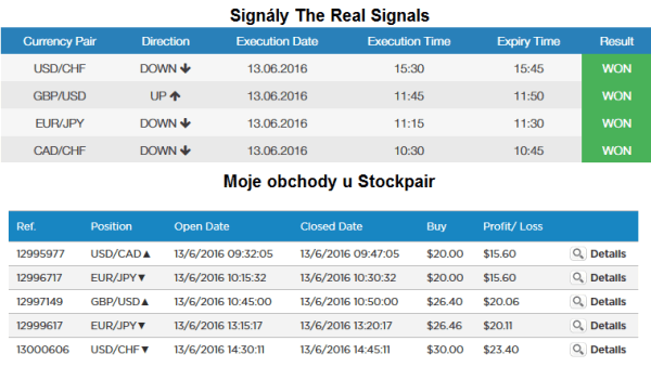 moje-obchody-u-stockpair-the-real-signals