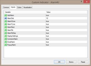 MT4 indicator - alarm 4 U
