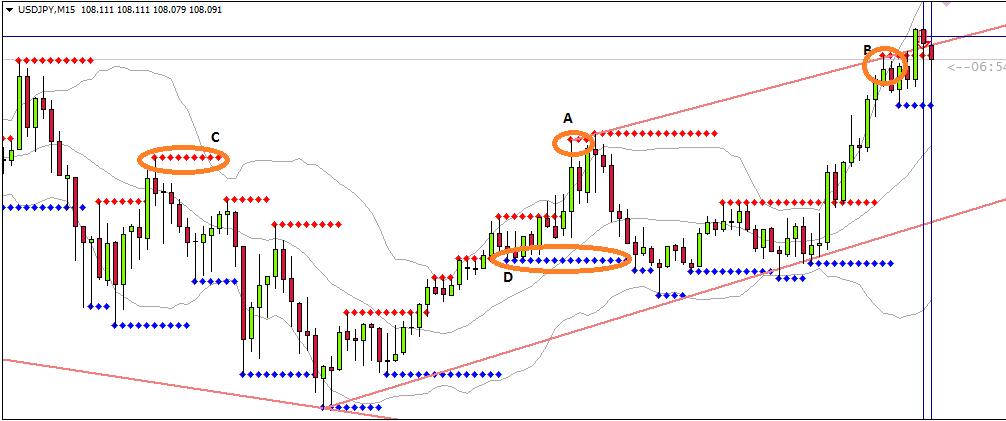 usd-jpy chart