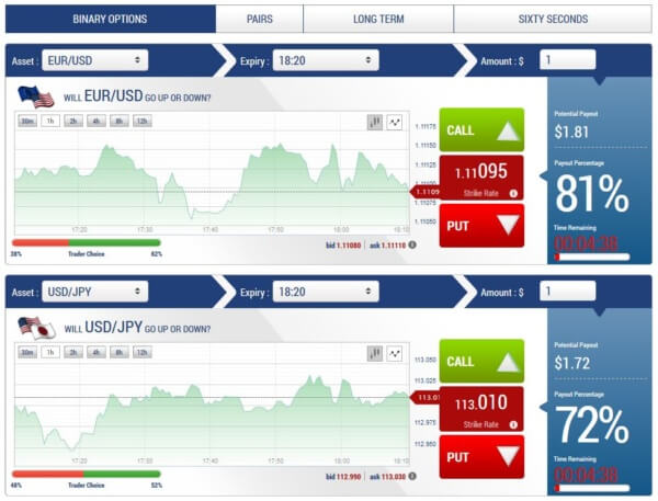 Binary options scams banc de binary scams football betting sites