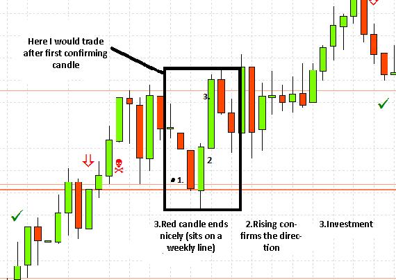 Technical Analysis Part 13 (3)