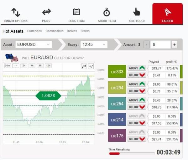 Binary options trading platform comparison
