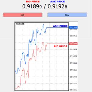 bid-and-ask-price