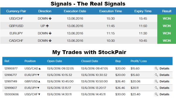 the-real-signals-broker-stockpair