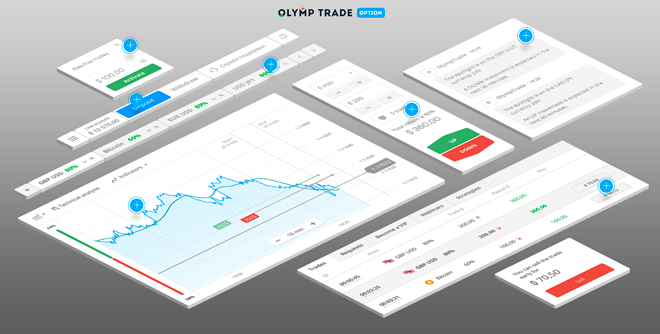 olymptrade binary options trading platform