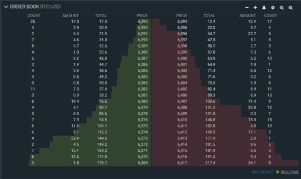 orderbook-bitfinex