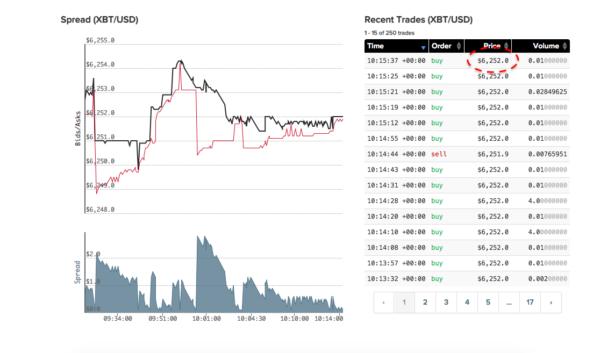 BTC price kraken