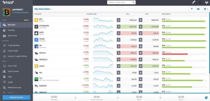 etoro broker platform