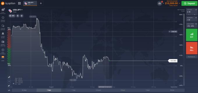 iqoption trading platform preview