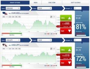Handel med optioner på Saxo Banks platform : dkfinance