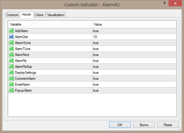 indikator Alarm4U