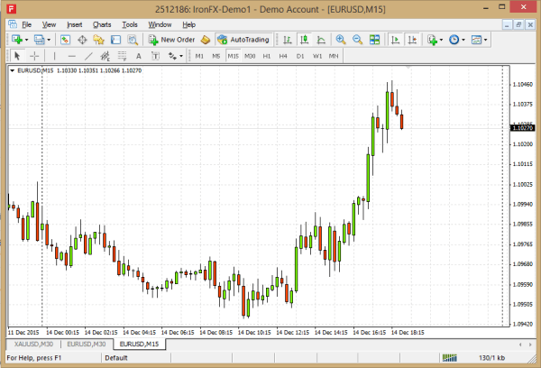 MetaTrader 4 for Windows
